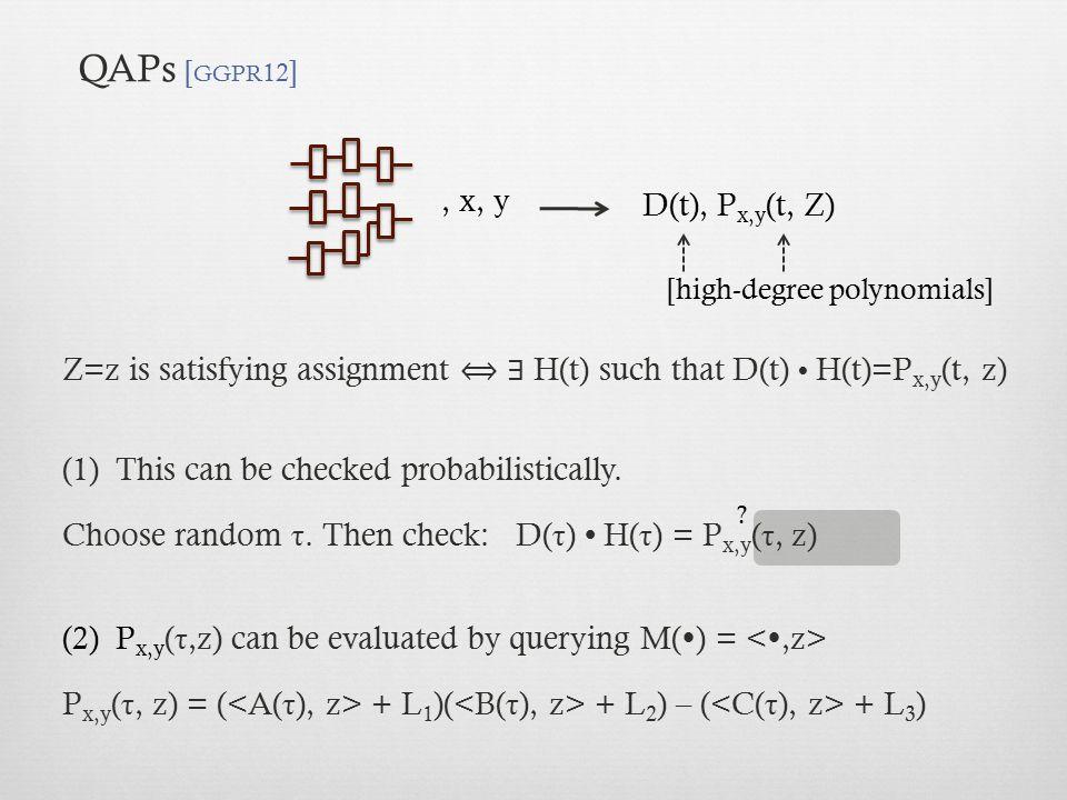 [high-degree polynomials]